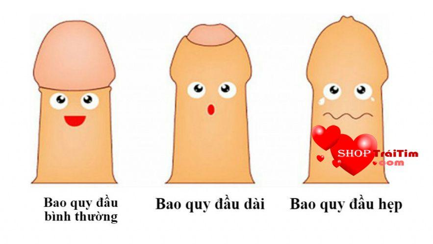 hẹp bao quy đầu nguyên nhân gây đau khi quan hệ ở nam giới